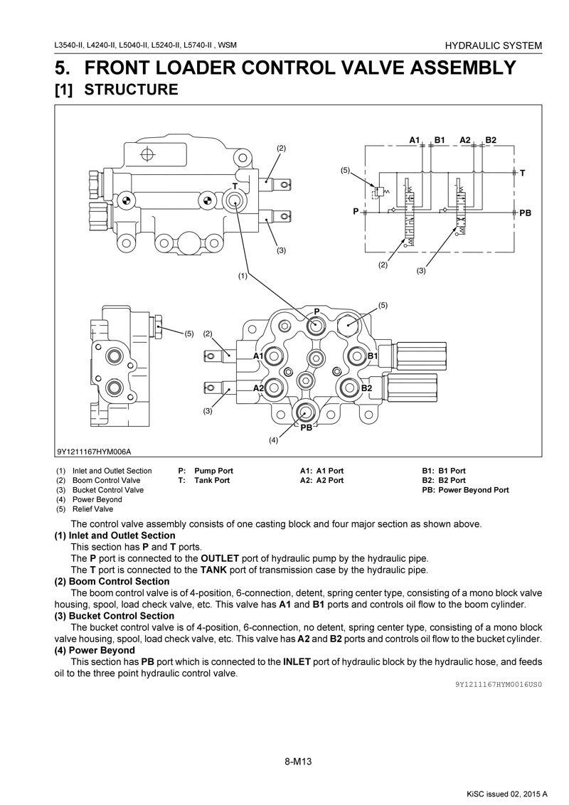 L5740 Kubota Wiring Diagram Explained Diagrams B8200 3540 Tractor Schematics L5030 Grey Market Fel On L1